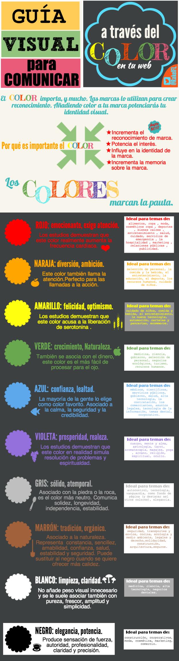 consejos colores diseño web